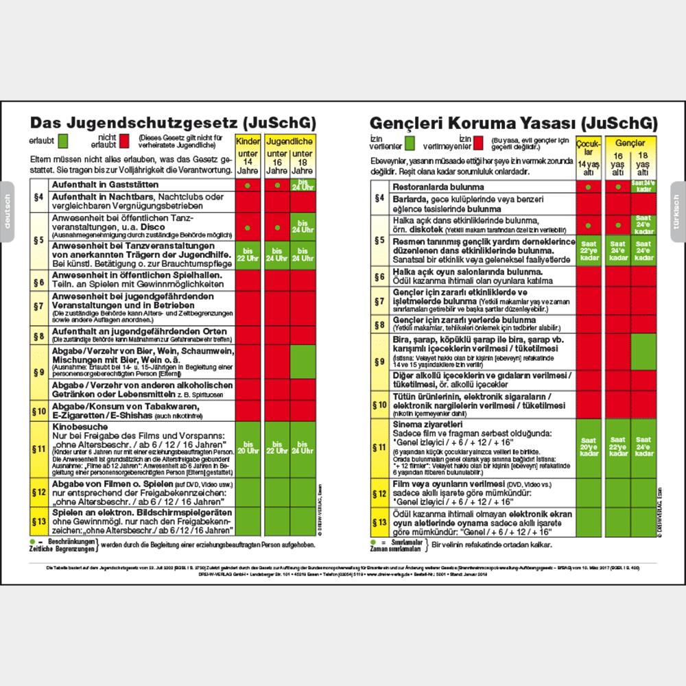 Plakat (DIN A3) • Jugendschutztabelle in deutsch und türkisch • DIN-A3