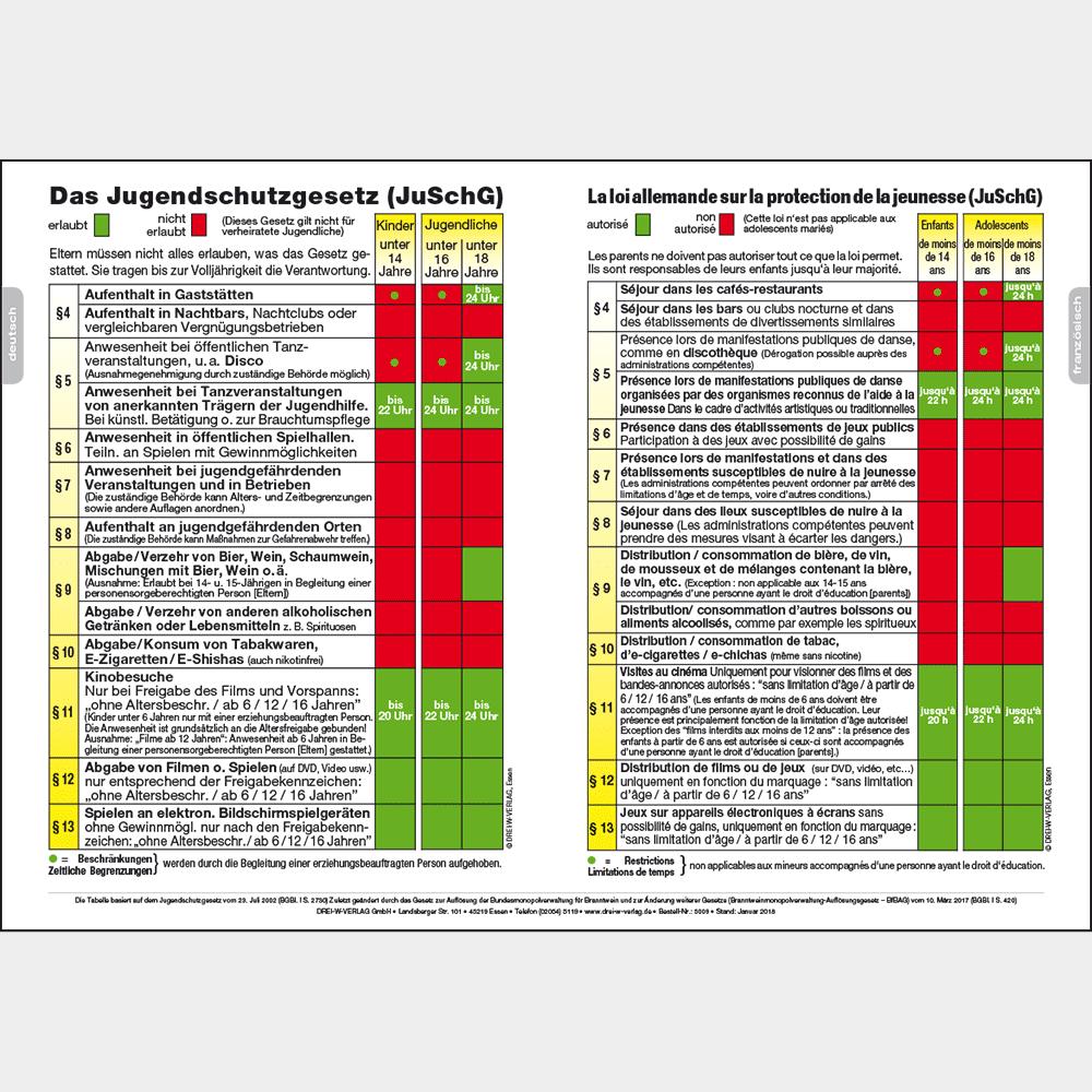 Aushang (DIN A4) • Jugendschutztabelle in deutsch und französisch