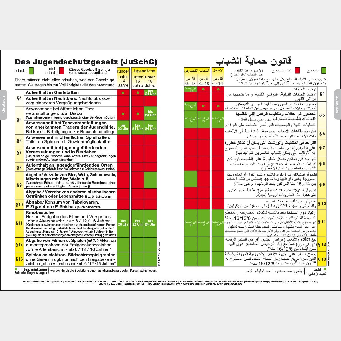 Aushang (DIN A4) • Jugendschutztabelle in deutsch und arabisch
