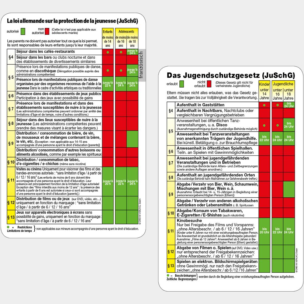 Aktionskarte Jugendschutztabelle in deutsch & französisch