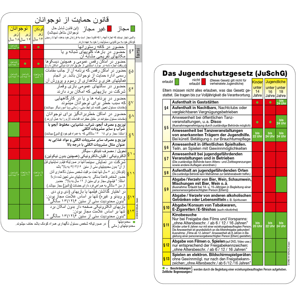 Aktionskarte Jugendschutztabelle in deutsch & farsi